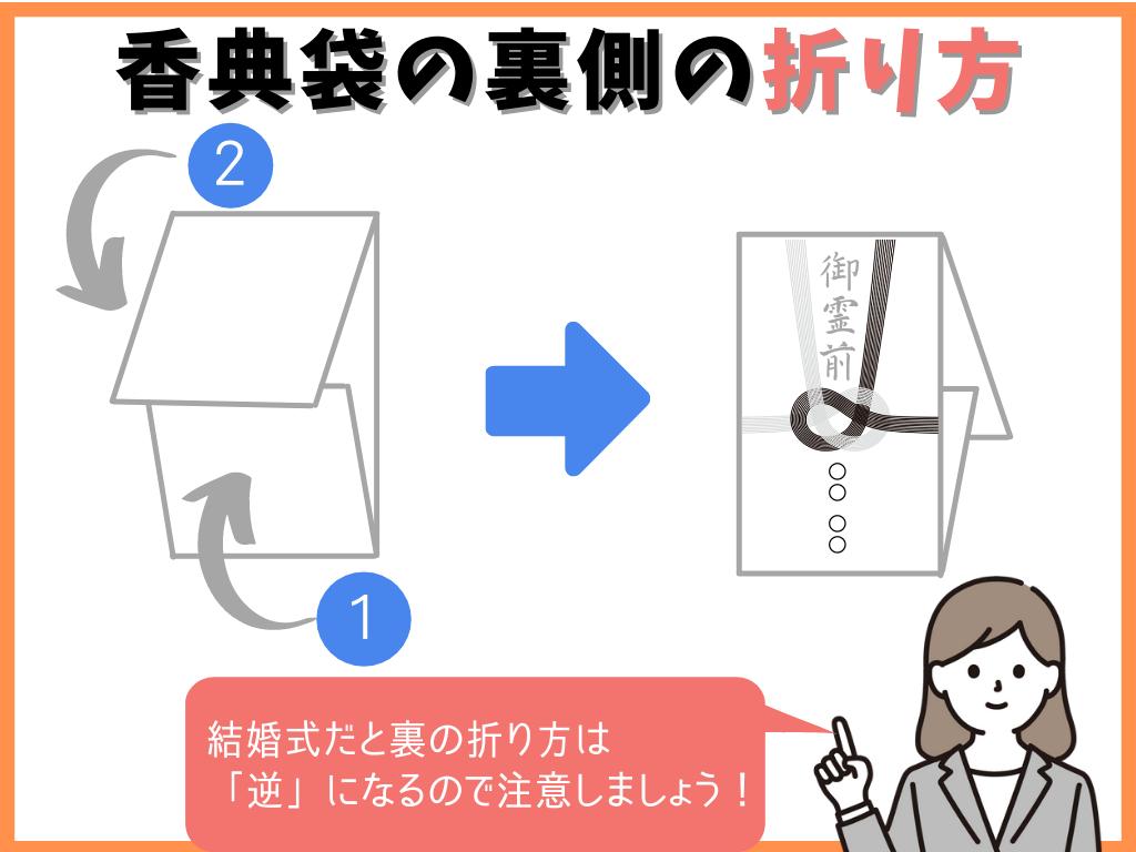 香典袋の裏の折り方