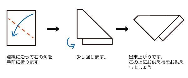 半紙折り方の画像
